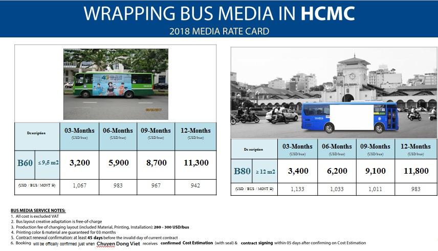 bảng giá quảng cáo xe bus Hồ Chí Minh